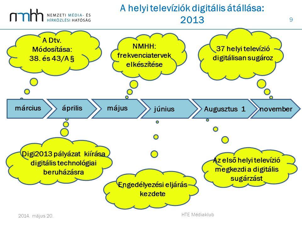 9 2014. május 20. HTE Médiaklub A helyi televíziók digitális átállása: 2013 áprilismájusmárcius Augusztus 1 NMHH: frekvenciatervek elkészítése 37 hely