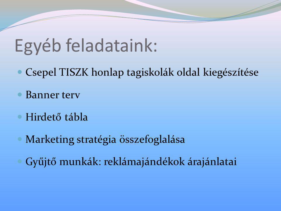 Egyéb feladataink:  Csepel TISZK honlap tagiskolák oldal kiegészítése  Banner terv  Hirdető tábla  Marketing stratégia összefoglalása  Gyűjtő mun