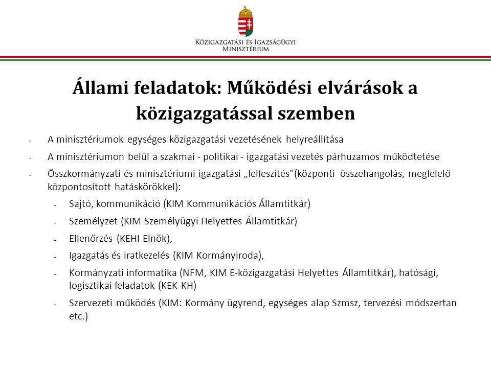Állami feladatok: Működési elvárások a közigazgatással szemben • A minisztériumok egységes közigazgatási vezetésének helyreállítása • A minisztériumon