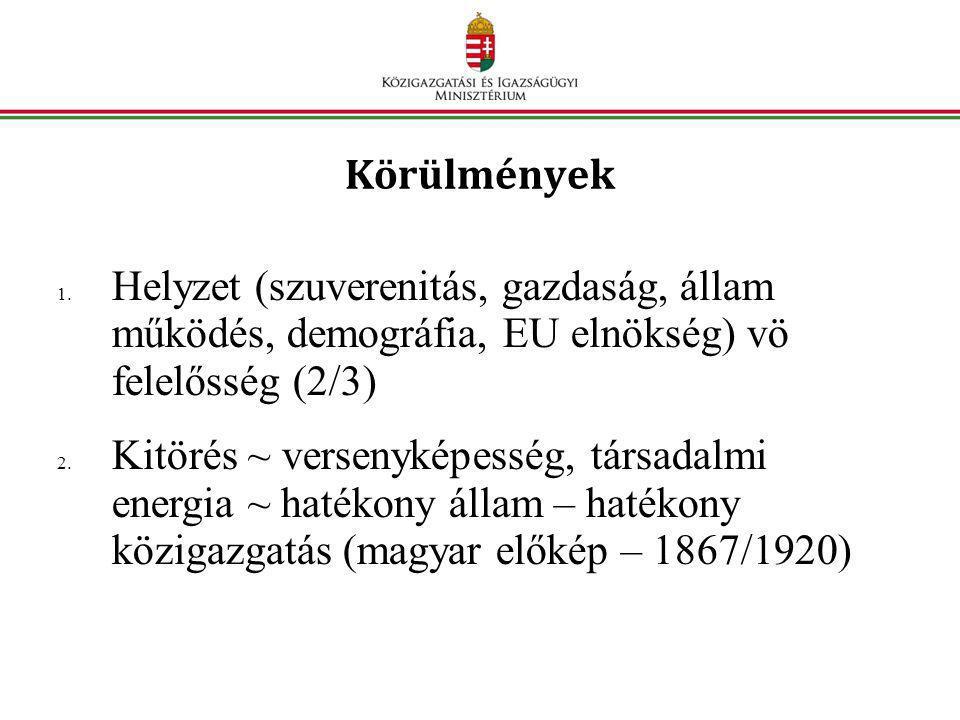 Körülmények 1. Helyzet (szuverenitás, gazdaság, állam működés, demográfia, EU elnökség) vö felelősség (2/3) 2. Kitörés ~ versenyképesség, társadalmi e