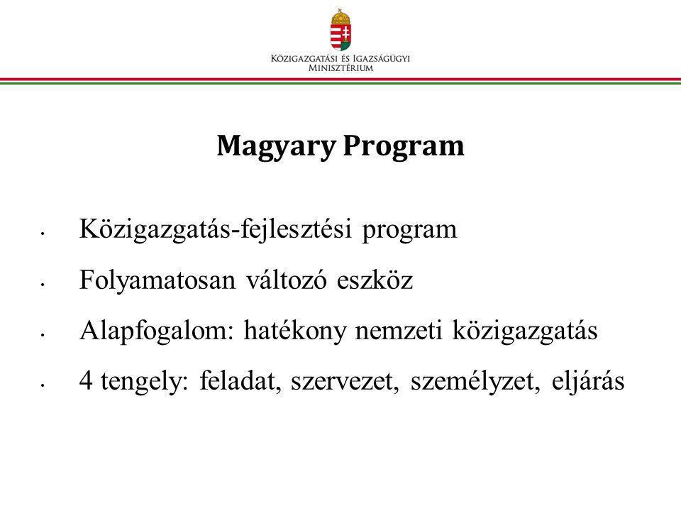 Magyary Program • Közigazgatás-fejlesztési program • Folyamatosan változó eszköz • Alapfogalom: hatékony nemzeti közigazgatás • 4 tengely: feladat, szervezet, személyzet, eljárás