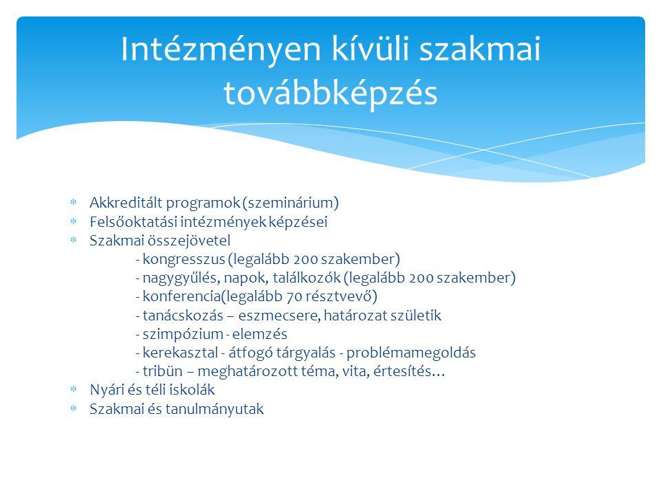  Akkreditált programok (szeminárium)  Felsőoktatási intézmények képzései  Szakmai összejövetel - kongresszus (legalább 200 szakember) - nagygyűlés, napok, találkozók (legalább 200 szakember) - konferencia(legalább 70 résztvevő) - tanácskozás – eszmecsere, határozat születik - szimpózium - elemzés - kerekasztal - átfogó tárgyalás - problémamegoldás - tribün – meghatározott téma, vita, értesítés…  Nyári és téli iskolák  Szakmai és tanulmányutak Intézményen kívüli szakmai továbbképzés