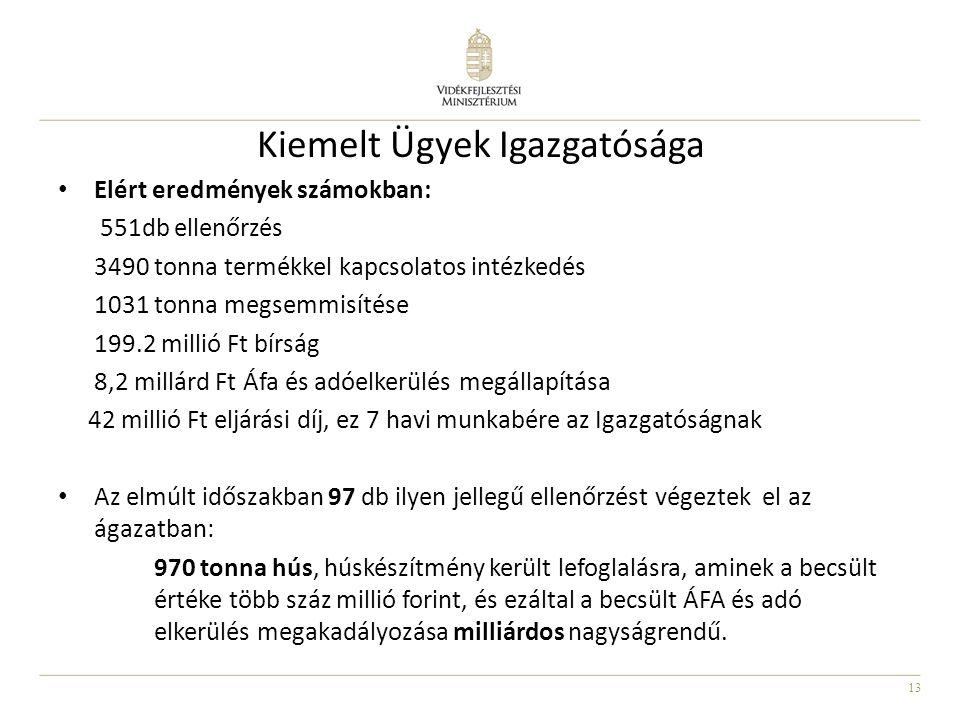 13 Kiemelt Ügyek Igazgatósága • Elért eredmények számokban: 551db ellenőrzés 3490 tonna termékkel kapcsolatos intézkedés 1031 tonna megsemmisítése 199