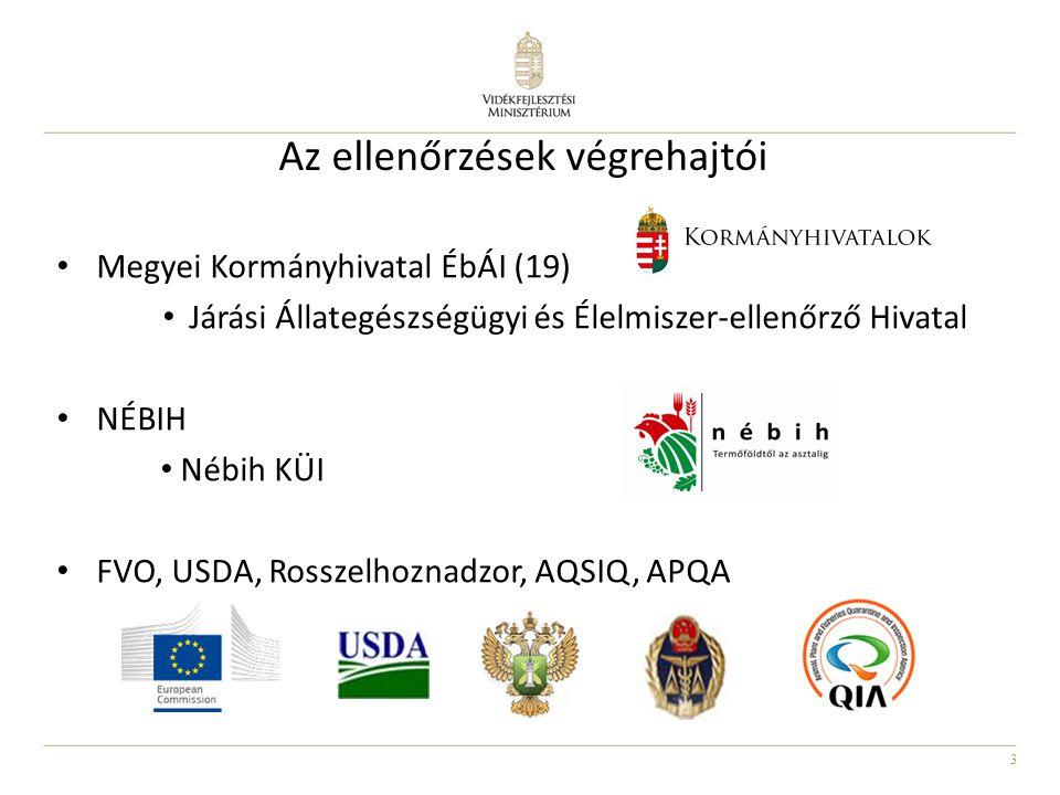 4 múlt – jelen – jövő MgSzH (laborokkal) NÉBIH 200720112012 Kormányhivatal ÉbÁI Kiemelt Ügyek Igazgatósága