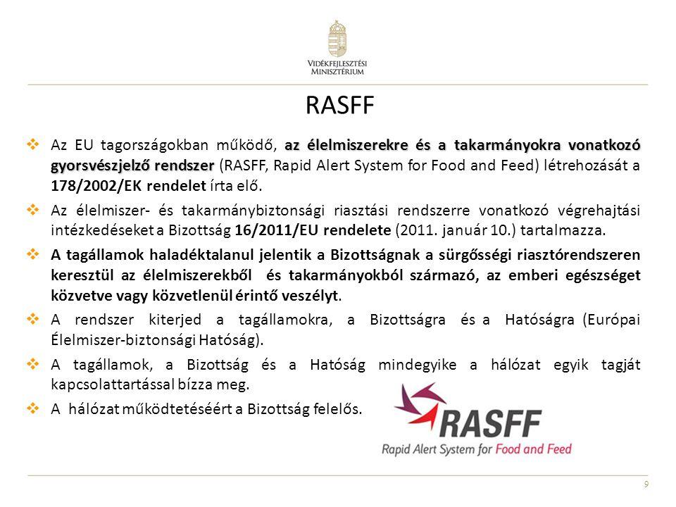 9 RASFF az élelmiszerekre és a takarmányokra vonatkozó gyorsvészjelző rendszer  Az EU tagországokban működő, az élelmiszerekre és a takarmányokra von