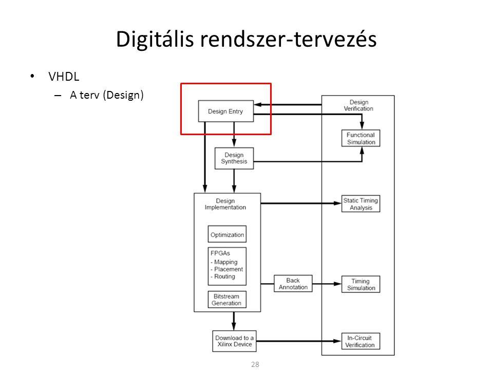 Digitális rendszer-tervezés • VHDL – A terv (Design) 28