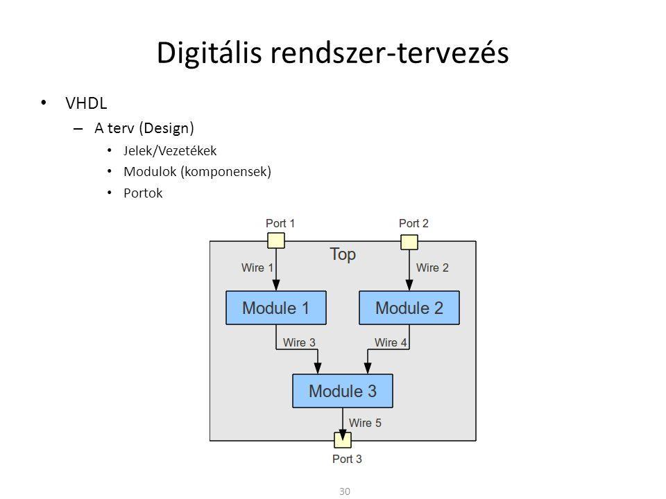Digitális rendszer-tervezés • VHDL – A terv (Design) • Jelek/Vezetékek • Modulok (komponensek) • Portok 30