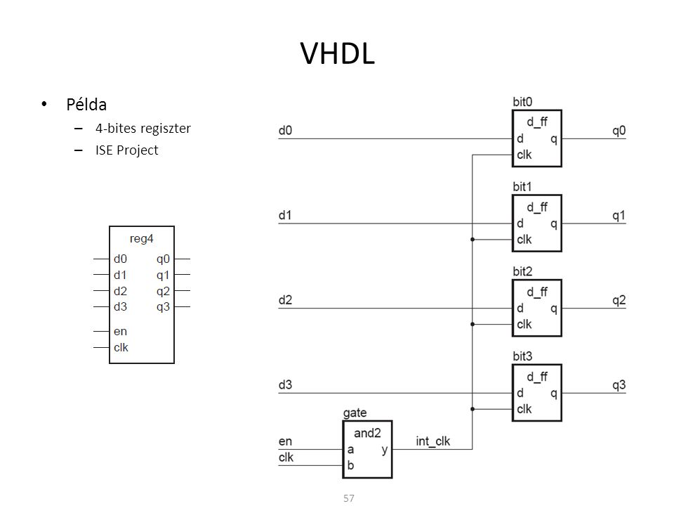 VHDL • Példa – 4-bites regiszter – ISE Project 57