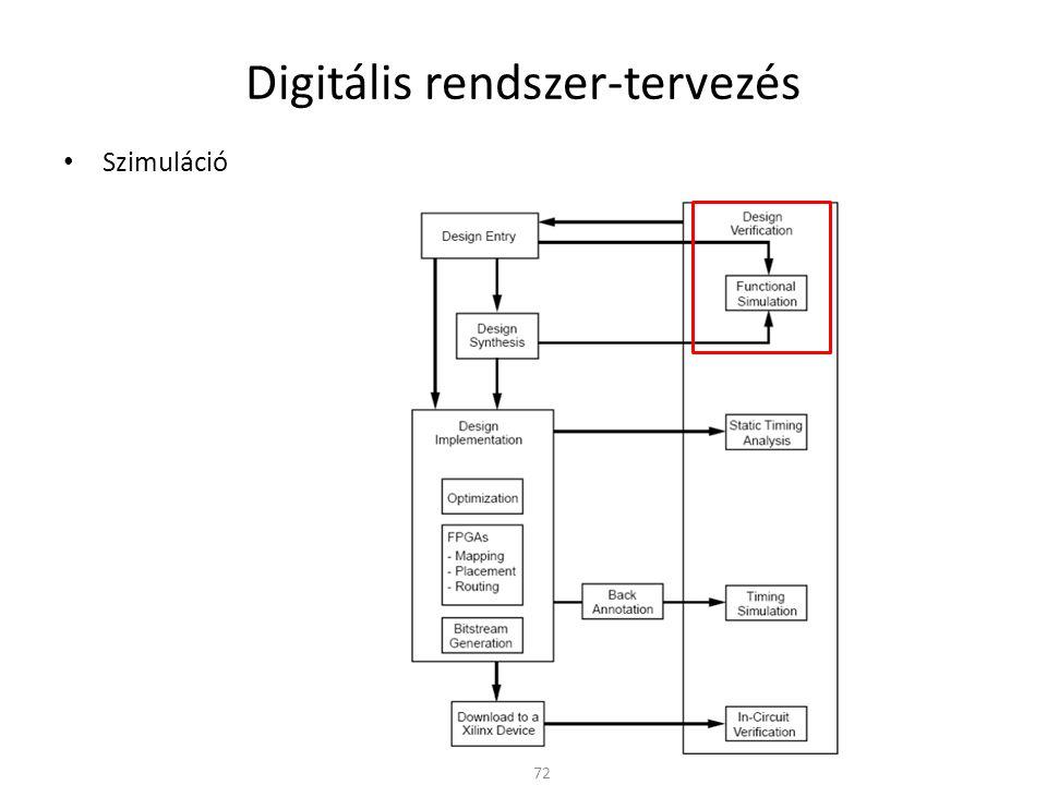 Digitális rendszer-tervezés • Szimuláció 72