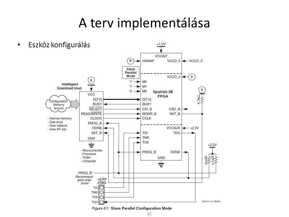A terv implementálása 81 • Eszköz konfigurálás