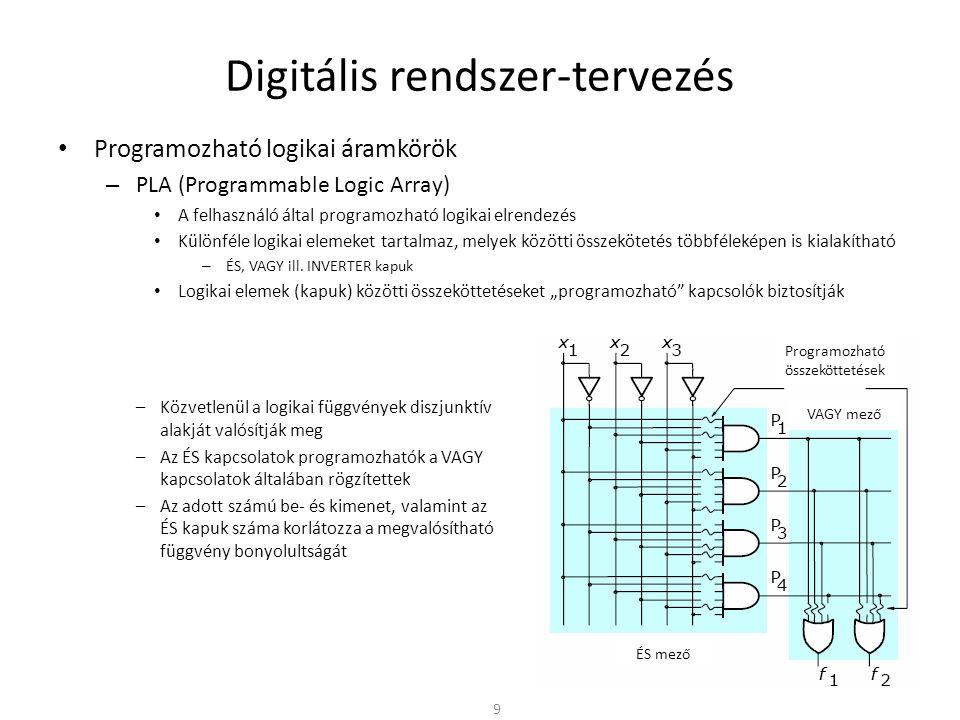 Digitális rendszer-tervezés • Programozható logikai áramkörök – PLA (Programmable Logic Array) • A felhasználó által programozható logikai elrendezés