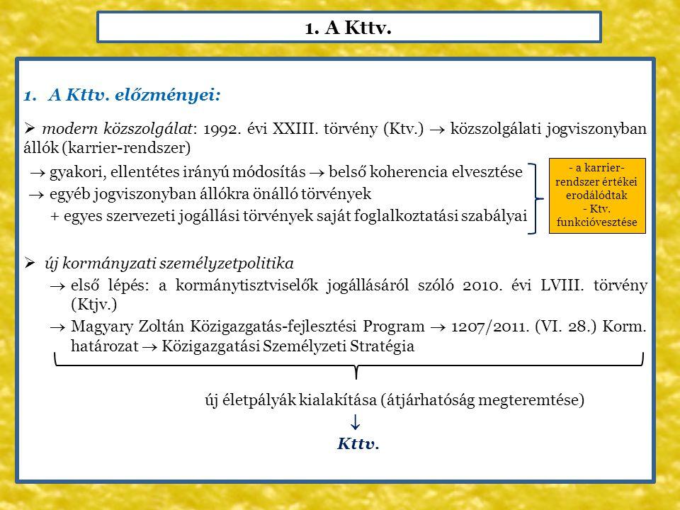 1. A Kttv. 1.A Kttv. előzményei:  modern közszolgálat: 1992. évi XXIII. törvény (Ktv.)  közszolgálati jogviszonyban állók (karrier-rendszer)  gyako