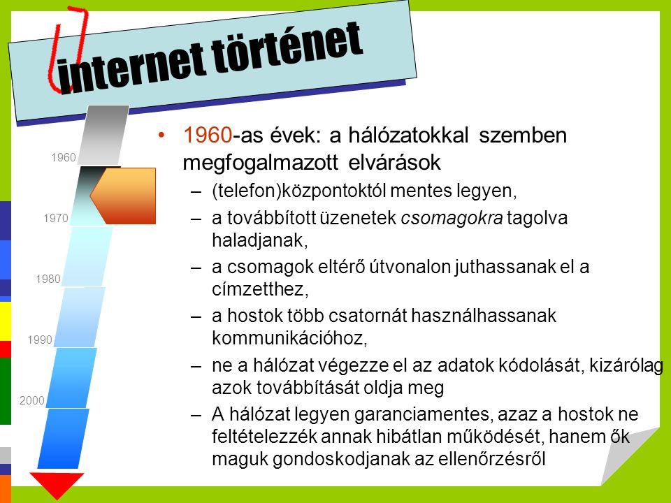 internet történet •1960-as évek: a hálózatokkal szemben megfogalmazott elvárások –(telefon)központoktól mentes legyen, –a továbbított üzenetek csomago
