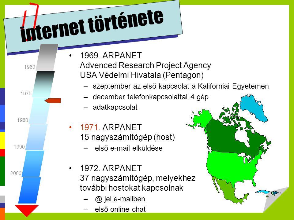 internet története 1960 1970 1980 1990 2000 •1969. ARPANET Advenced Research Project Agency USA Védelmi Hivatala (Pentagon) –szeptember az első kapcso
