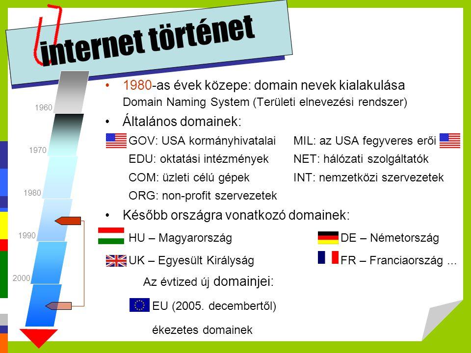 internet történet •1980-as évek közepe: domain nevek kialakulása Domain Naming System (Területi elnevezési rendszer) •Általános domainek: GOV: USA kor
