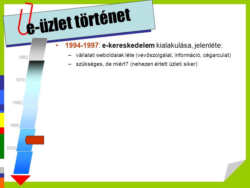 e-üzlet történet •1994-1997: e-kereskedelem kialakulása, jelenléte: –vállalati weboldalak léte (vevőszolgálat, információ, cégarculat) –szükséges, de