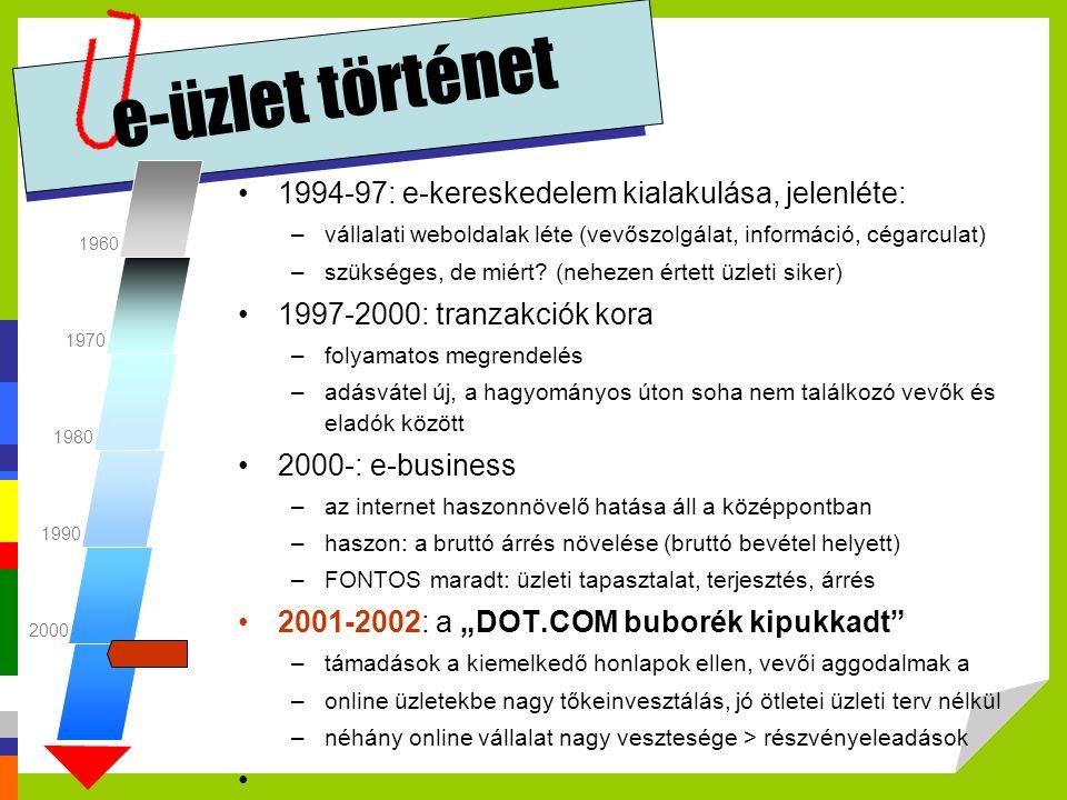 e-üzlet történet •1994-97: e-kereskedelem kialakulása, jelenléte: –vállalati weboldalak léte (vevőszolgálat, információ, cégarculat) –szükséges, de mi