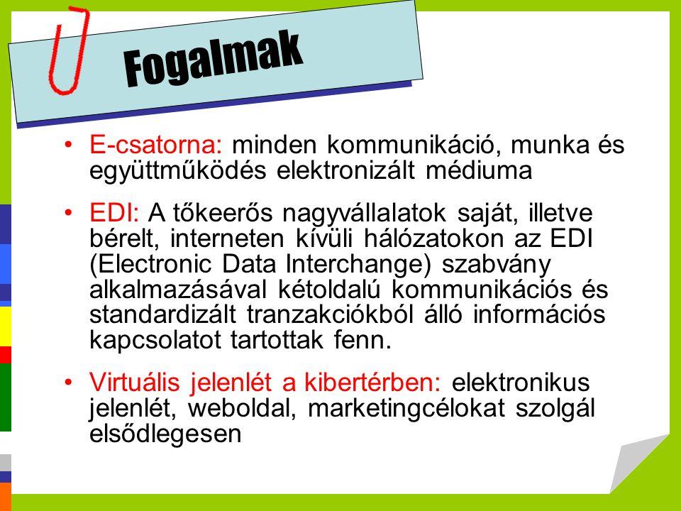 •E-csatorna: minden kommunikáció, munka és együttműködés elektronizált médiuma •EDI: A tőkeerős nagyvállalatok saját, illetve bérelt, interneten kívül