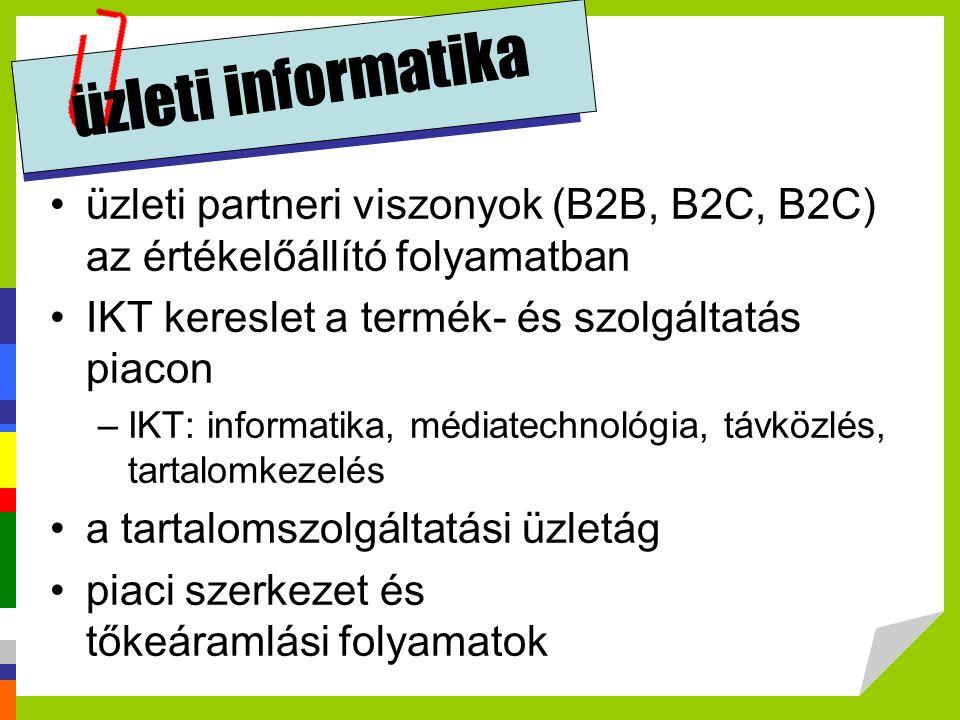 üzleti informatika •üzleti partneri viszonyok (B2B, B2C, B2C) az értékelőállító folyamatban •IKT kereslet a termék- és szolgáltatás piacon –IKT: infor