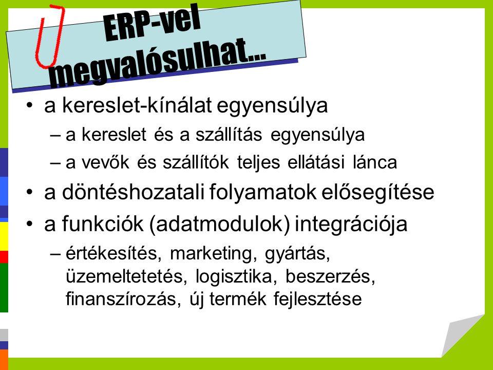ERP-vel megvalósulhat... •a kereslet-kínálat egyensúlya –a kereslet és a szállítás egyensúlya –a vevők és szállítók teljes ellátási lánca •a döntéshoz