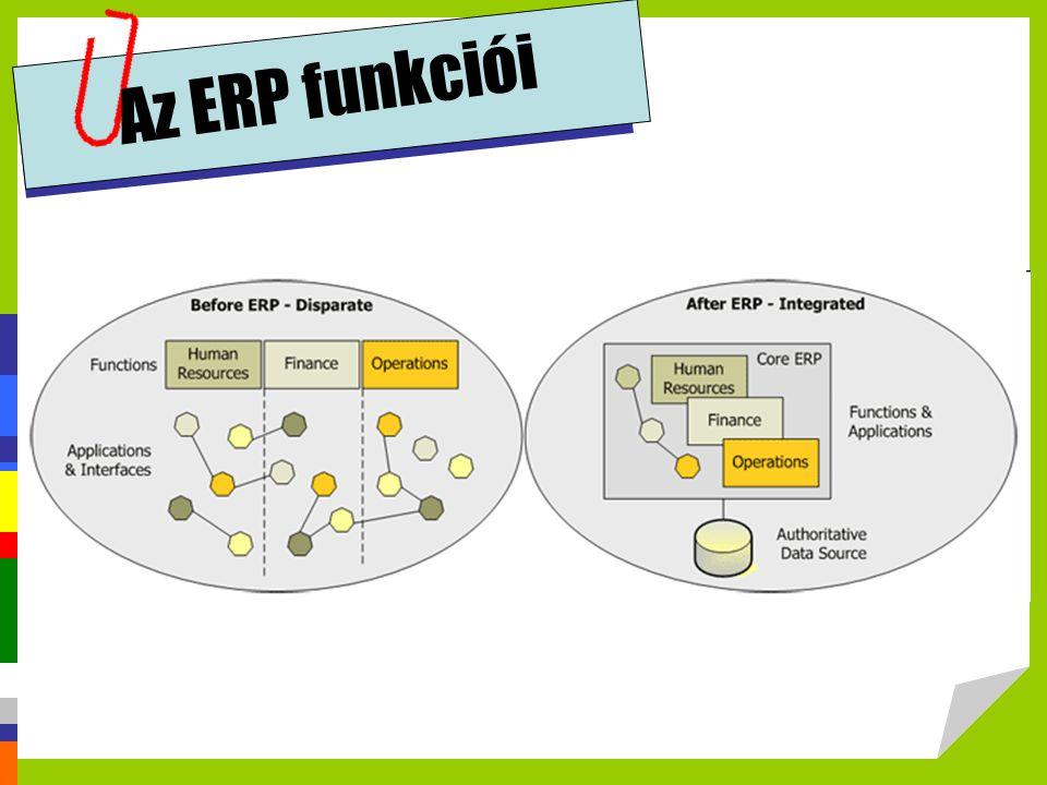 Az ERP funkciói