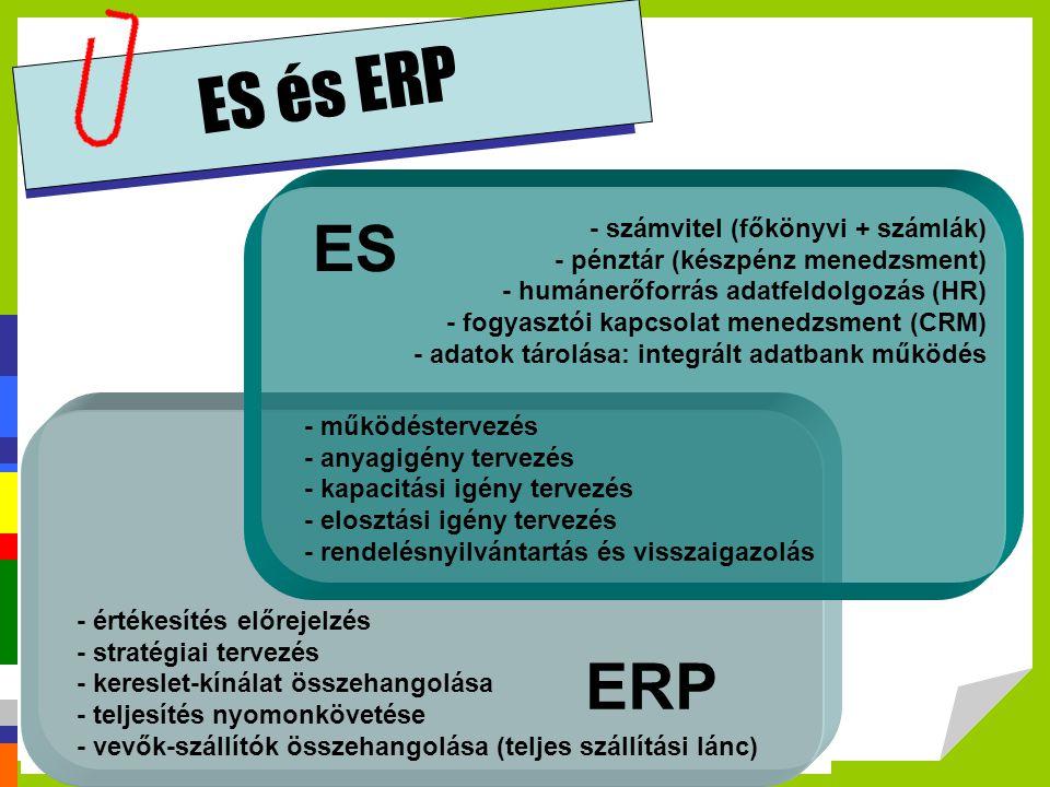 ES és ERP - értékesítés előrejelzés - stratégiai tervezés - kereslet-kínálat összehangolása - teljesítés nyomonkövetése - vevők-szállítók összehangolá