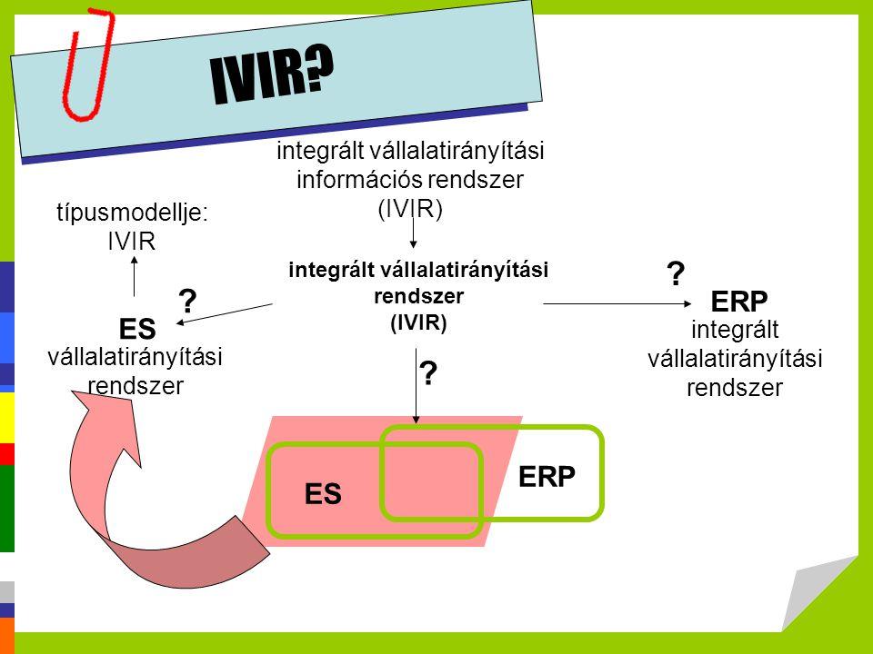 IVIR? integrált vállalatirányítási információs rendszer (IVIR) integrált vállalatirányítási rendszer (IVIR) ES ERP ES ? ? ? vállalatirányítási rendsze