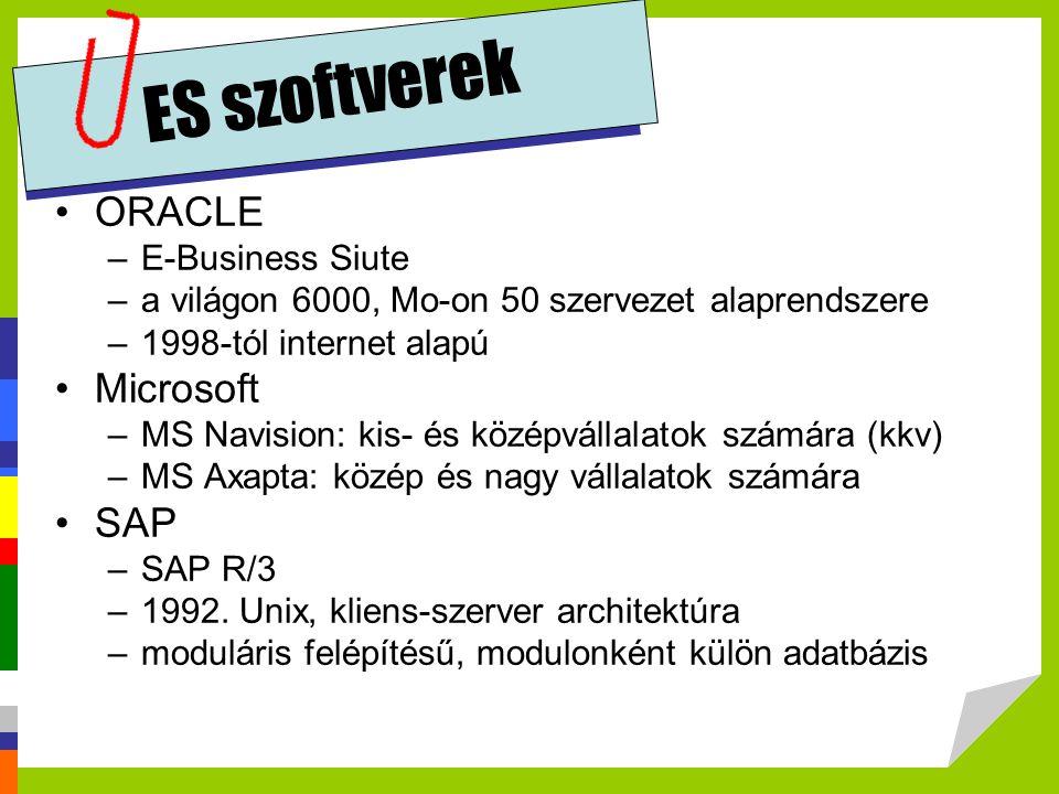ES szoftverek •ORACLE –E-Business Siute –a világon 6000, Mo-on 50 szervezet alaprendszere –1998-tól internet alapú •Microsoft –MS Navision: kis- és kö