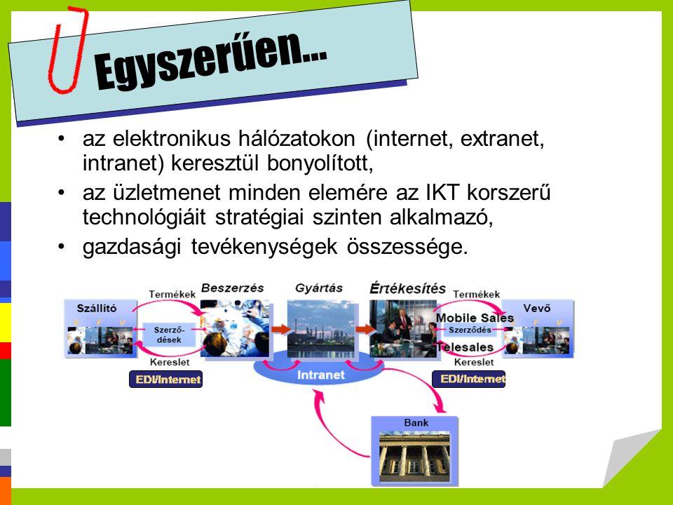 Egyszerűen... •az elektronikus hálózatokon (internet, extranet, intranet) keresztül bonyolított, •az üzletmenet minden elemére az IKT korszerű technol