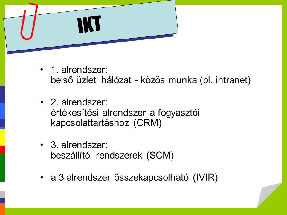 IKT •1. alrendszer: belső üzleti hálózat - közös munka (pl. intranet) •2. alrendszer: értékesítési alrendszer a fogyasztói kapcsolattartáshoz (CRM) •3