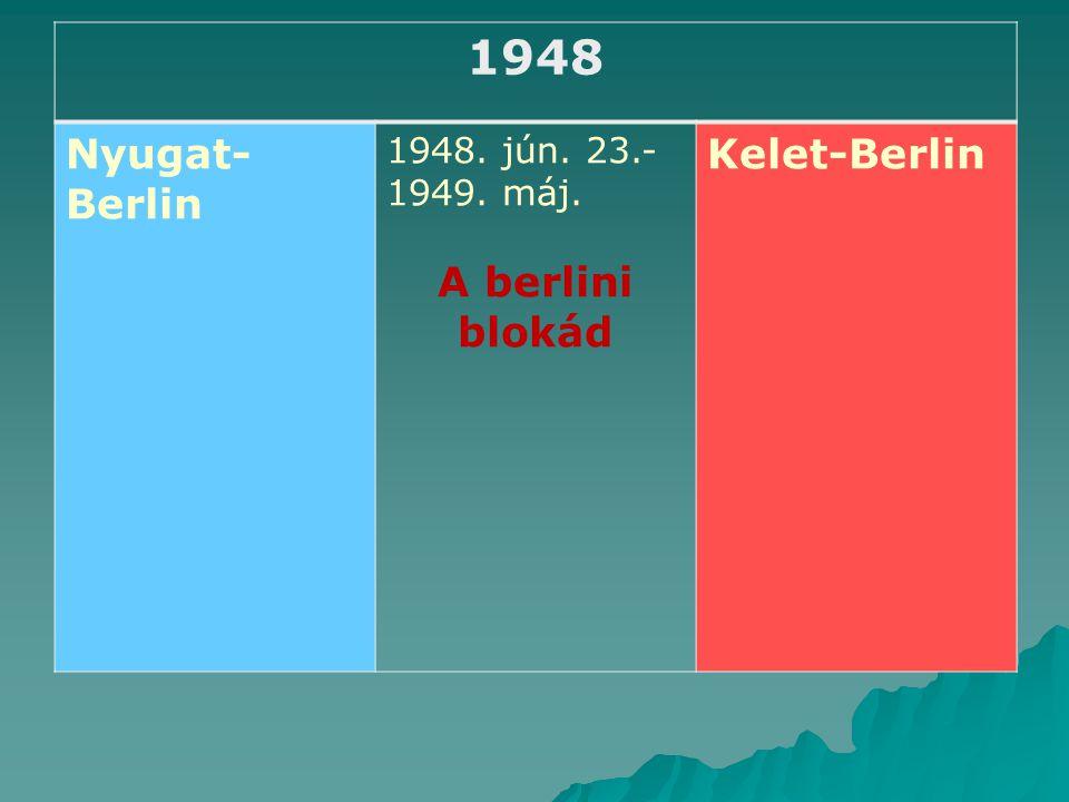 1948 Nyugat- Berlin 1948. jún. 23.- 1949. máj. A berlini blokád Kelet-Berlin