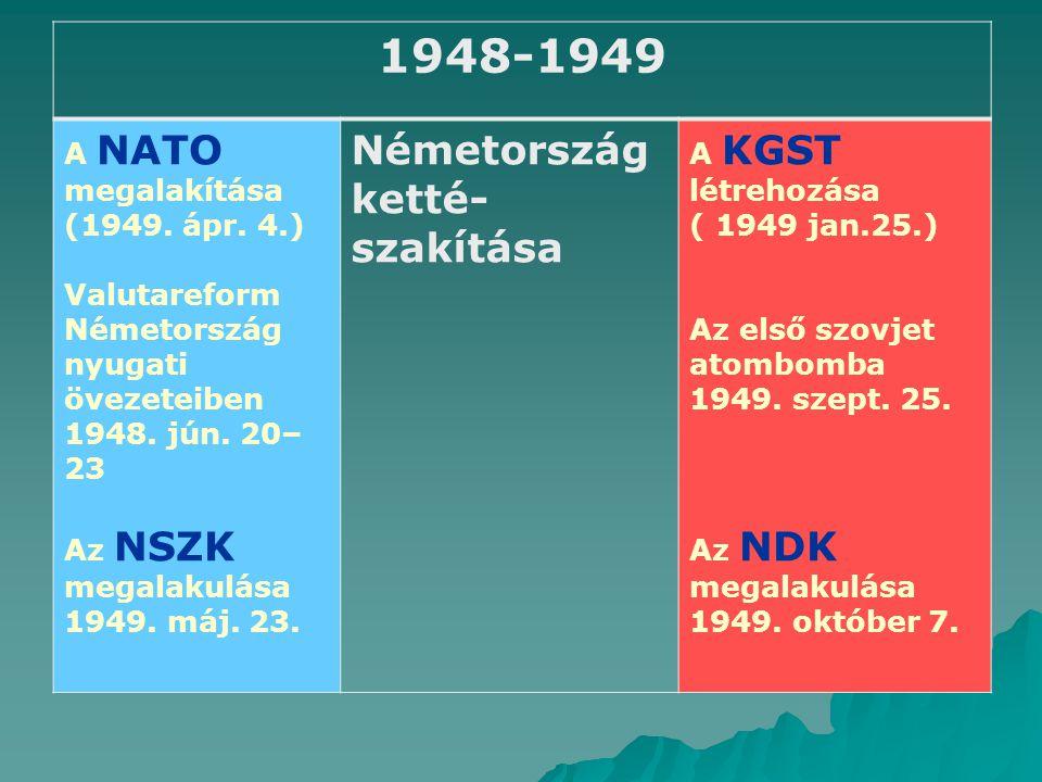 1948-1949 A NATO megalakítása (1949.ápr. 4.) Valutareform Németország nyugati övezeteiben 1948.