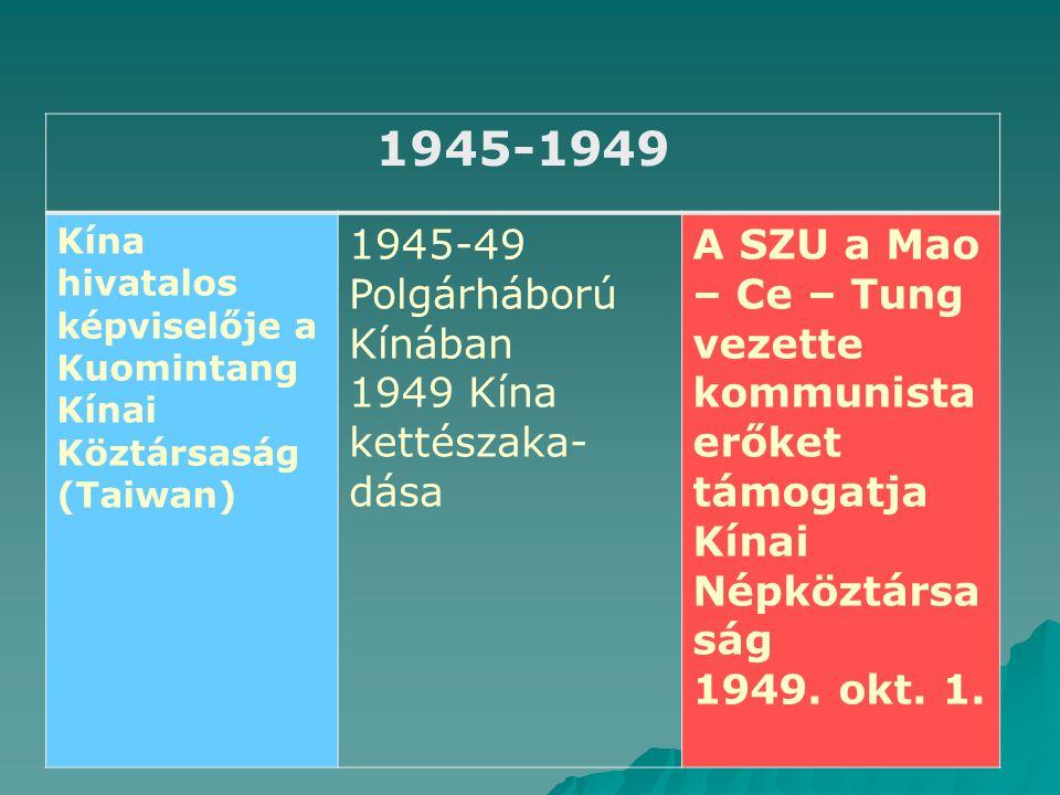 1945-1949 Kína hivatalos képviselője a Kuomintang Kínai Köztársaság (Taiwan) 1945-49 Polgárháború Kínában 1949 Kína kettészaka- dása A SZU a Mao – Ce – Tung vezette kommunista erőket támogatja Kínai Népköztársa ság 1949.