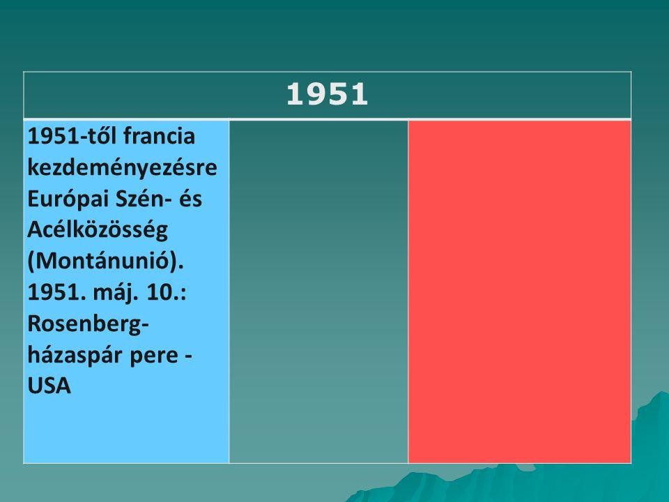 1951 1951-től francia kezdeményezésre Európai Szén- és Acélközösség (Montánunió).