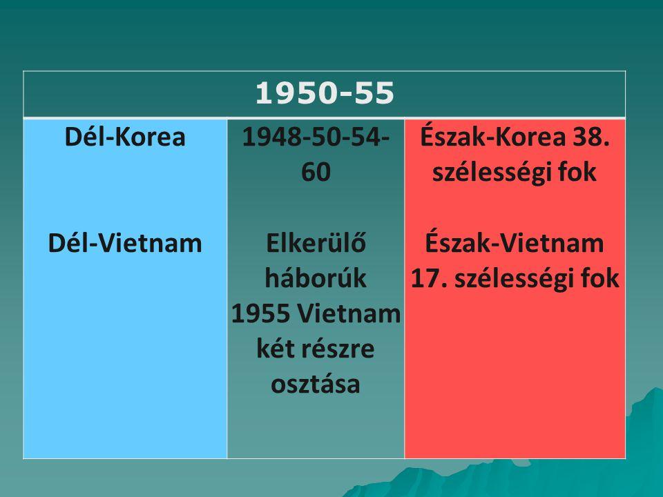 1950-55 Dél-Korea Dél-Vietnam 1948-50-54- 60 Elkerülő háborúk 1955 Vietnam két részre osztása Észak-Korea 38.