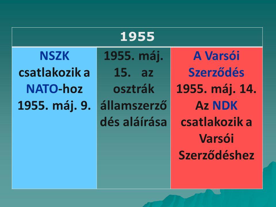 1955 NSZK csatlakozik a NATO-hoz 1955.máj. 9. 1955.