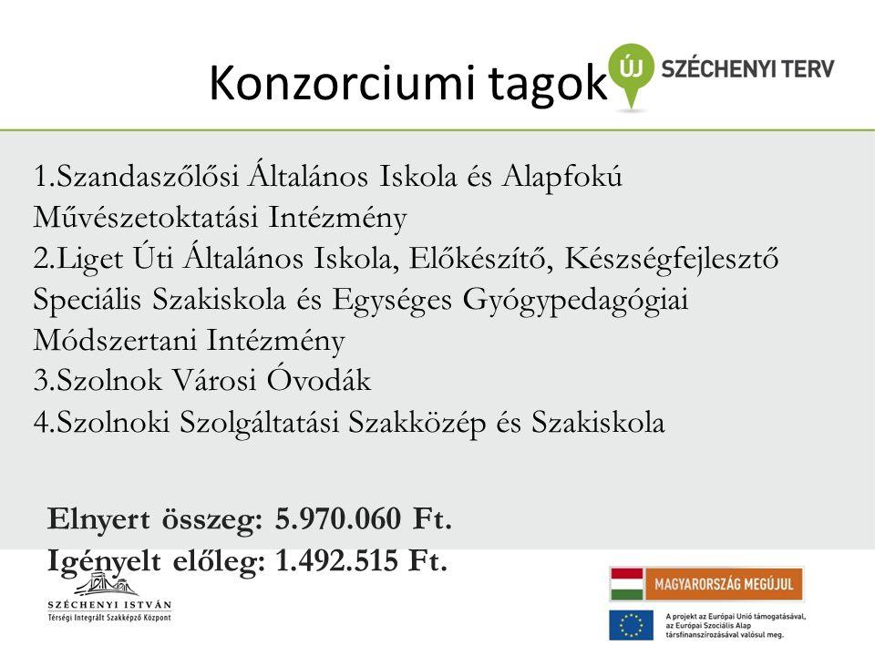 Konzorciumi tagok 1.Szandaszőlősi Általános Iskola és Alapfokú Művészetoktatási Intézmény 2.Liget Úti Általános Iskola, Előkészítő, Készségfejlesztő S