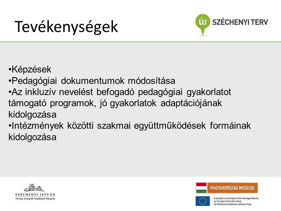 Tevékenységek •Képzések •Pedagógiai dokumentumok módosítása •Az inkluzív nevelést befogadó pedagógiai gyakorlatot támogató programok, jó gyakorlatok adaptációjának kidolgozása •Intézmények közötti szakmai együttműködések formáinak kidolgozása