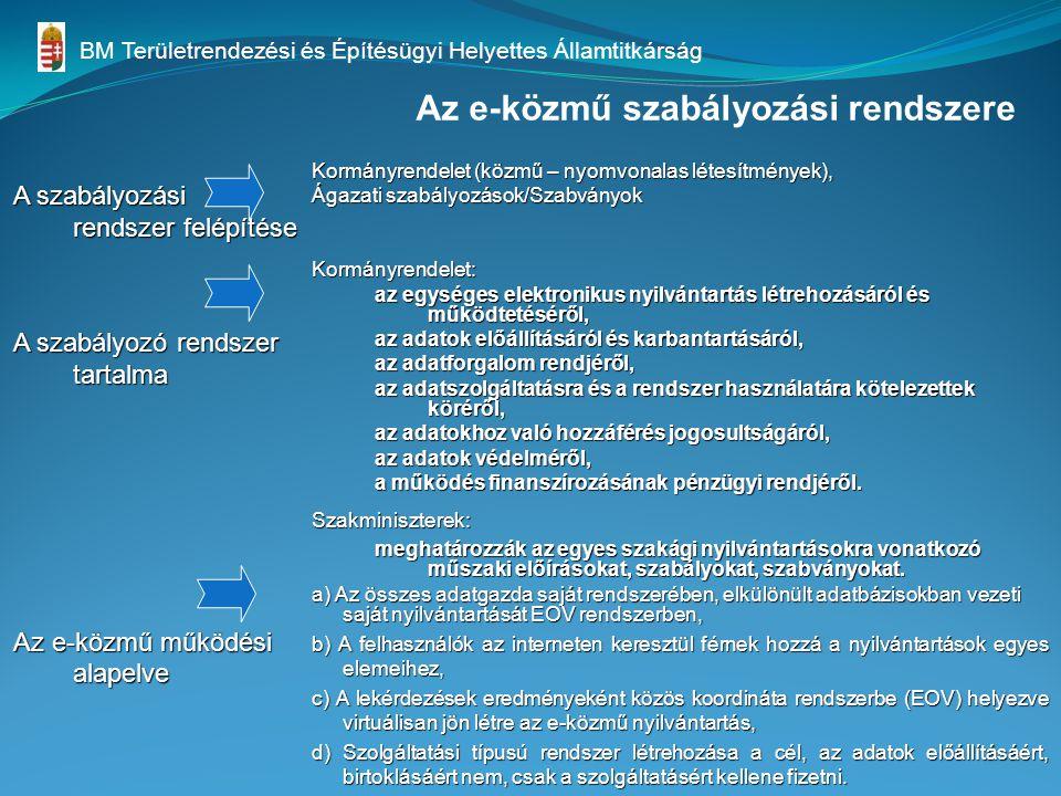 A szabályozási rendszer felépítése A szabályozó rendszer tartalma Az e-közmű működési alapelve Kormányrendelet (közmű – nyomvonalas létesítmények), Ágazati szabályozások/Szabványok Kormányrendelet: az egységes elektronikus nyilvántartás létrehozásáról és működtetéséről, az adatok előállításáról és karbantartásáról, az adatforgalom rendjéről, az adatszolgáltatásra és a rendszer használatára kötelezettek köréről, az adatokhoz való hozzáférés jogosultságáról, az adatok védelméről, a működés finanszírozásának pénzügyi rendjéről.