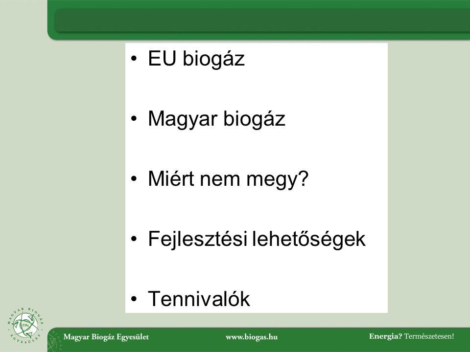 •EU biogáz •Magyar biogáz •Miért nem megy? •Fejlesztési lehetőségek •Tennivalók