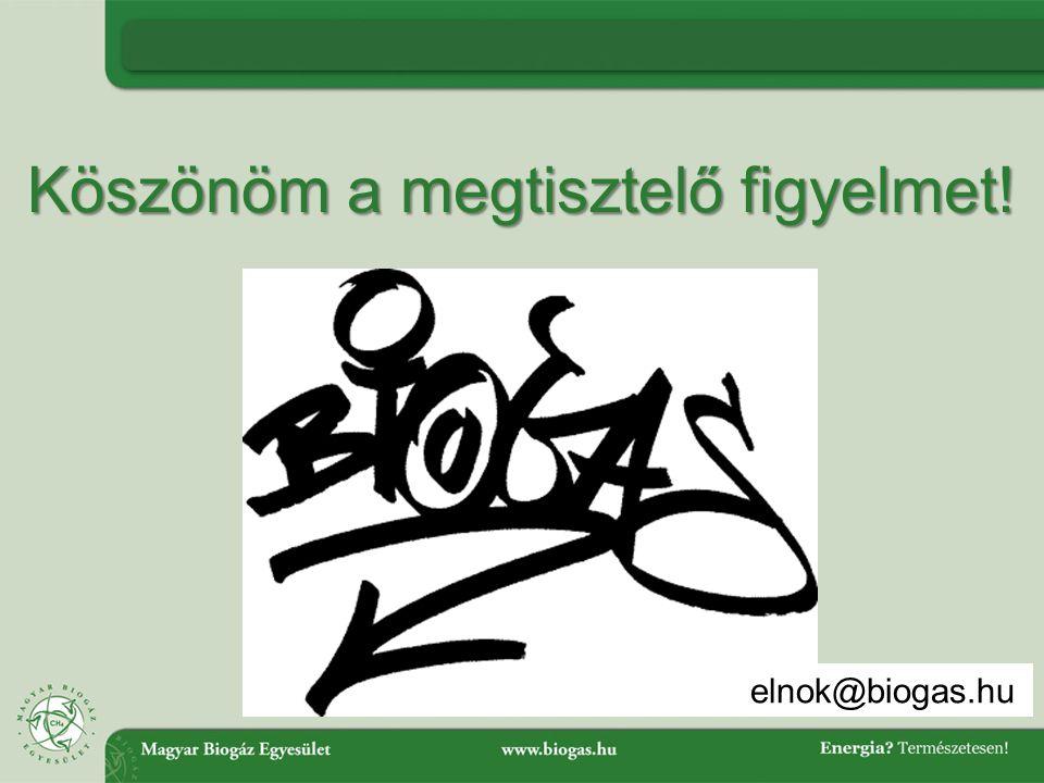 Köszönöm a megtisztelő figyelmet! elnok@biogas.hu
