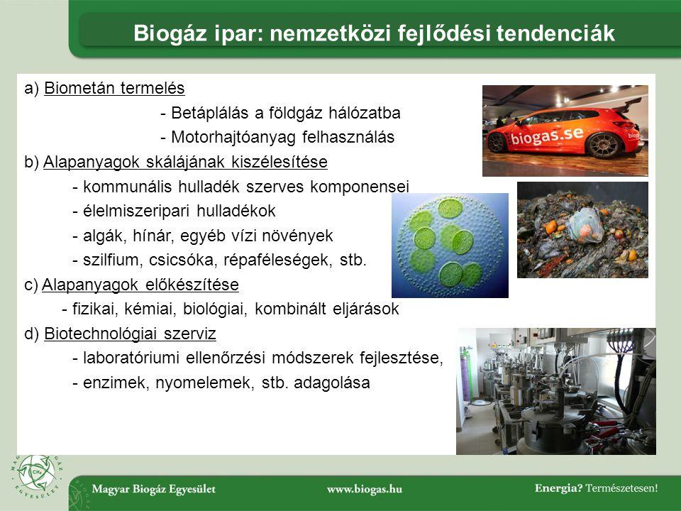 Biogáz ipar: nemzetközi fejlődési tendenciák a) Biometán termelés - Betáplálás a földgáz hálózatba - Motorhajtóanyag felhasználás b) Alapanyagok skálájának kiszélesítése - kommunális hulladék szerves komponensei - élelmiszeripari hulladékok - algák, hínár, egyéb vízi növények - szilfium, csicsóka, répaféleségek, stb.