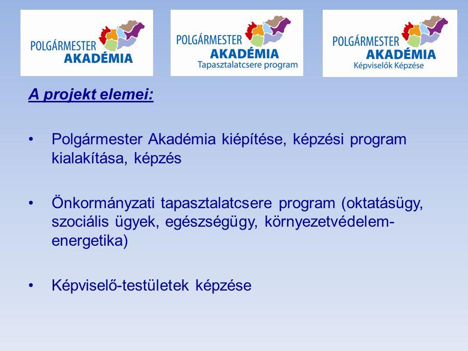 A projekt elemei: •Polgármester Akadémia kiépítése, képzési program kialakítása, képzés •Önkormányzati tapasztalatcsere program (oktatásügy, szociális ügyek, egészségügy, környezetvédelem- energetika) •Képviselő-testületek képzése