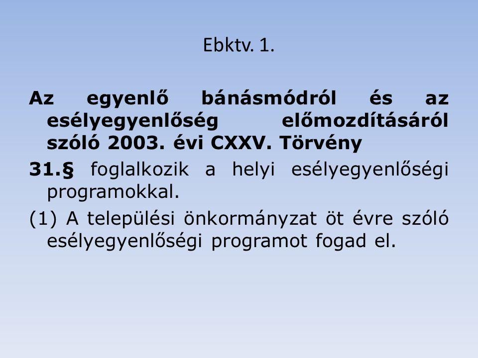 Ebktv. 1. Az egyenlő bánásmódról és az esélyegyenlőség előmozdításáról szóló 2003.