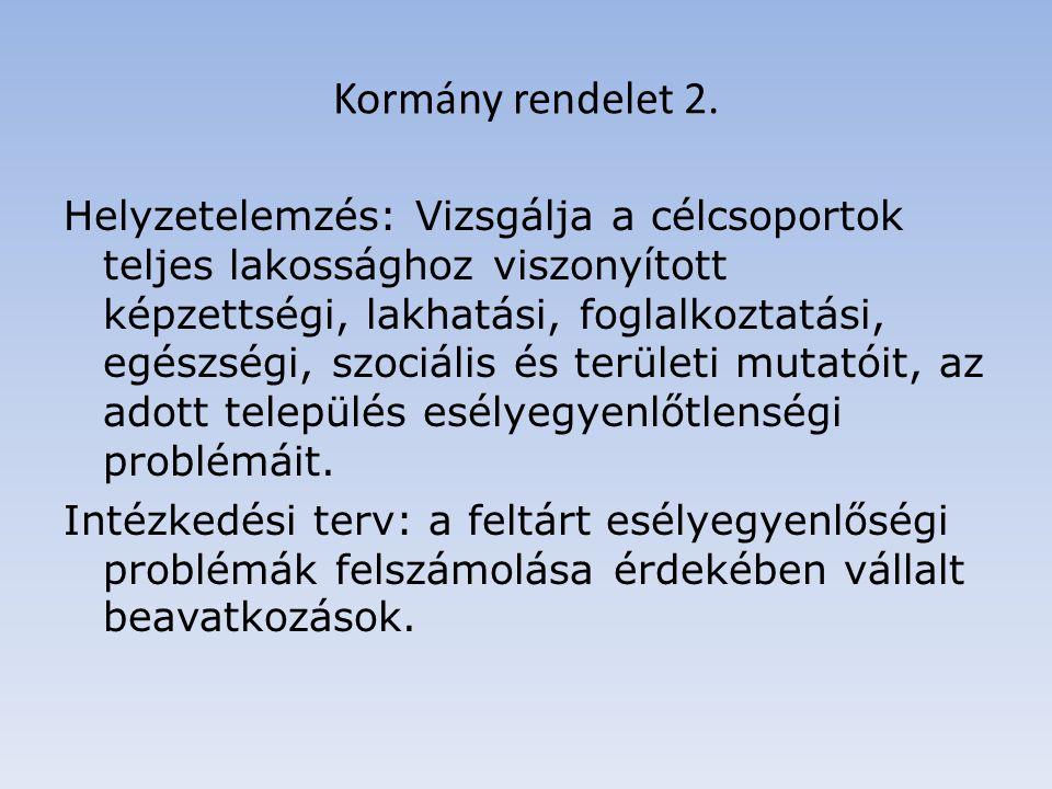 Kormány rendelet 2.