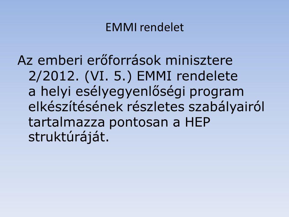 EMMI rendelet Az emberi erőforrások minisztere 2/2012.