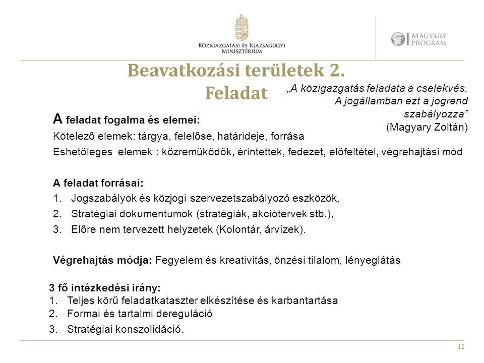 12 Beavatkozási területek 2.