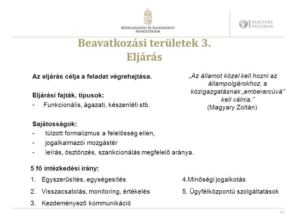 14 Beavatkozási területek 3.