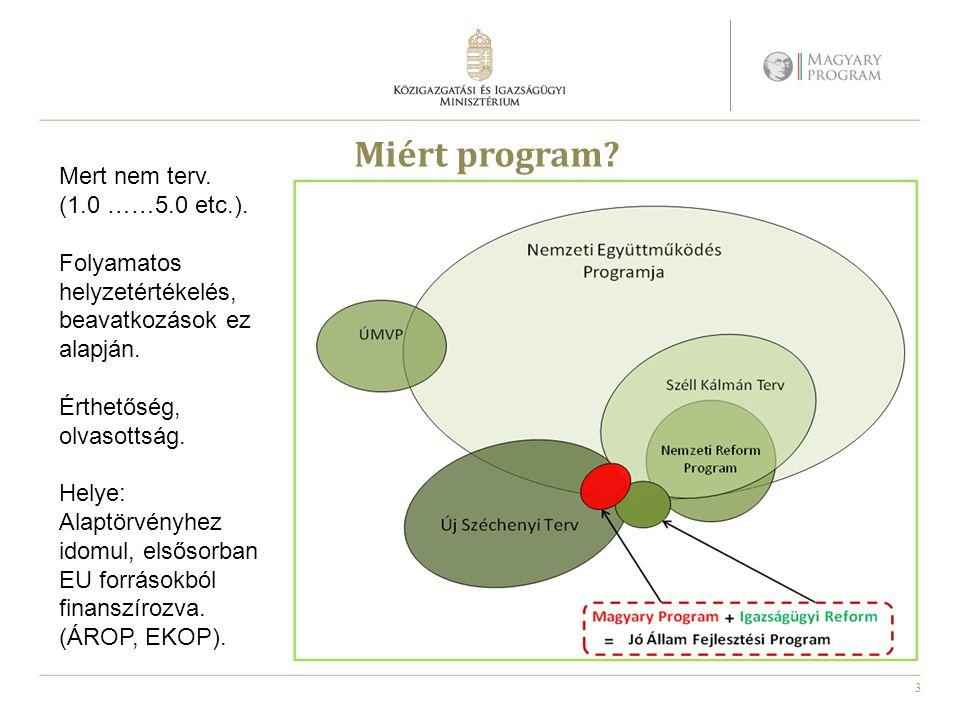 4 A magyar közigazgatás helyzete 1.