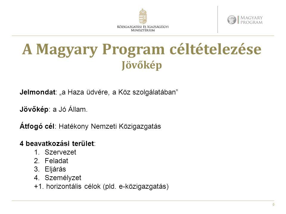 """6 A Magyary Program céltételezése Jövőkép Jelmondat: """"a Haza üdvére, a Köz szolgálatában Jövőkép: a Jó Állam."""